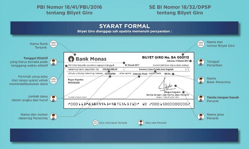 Bilyet Giro Bank Indonesia (BI)