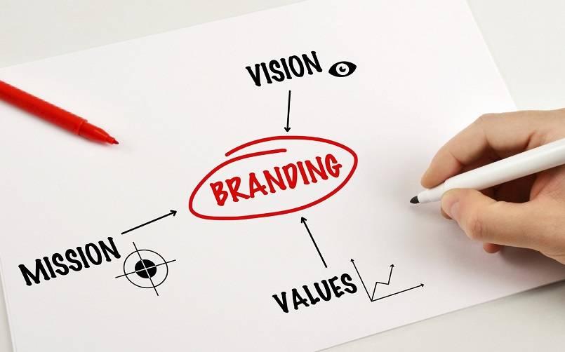 Ciptakan Brand