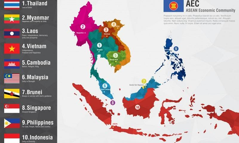 Dampak Masyarakat Ekonomi ASEAN (MEA)