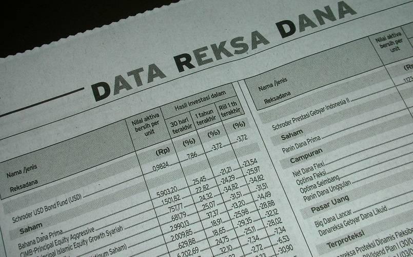 Data Reksadana