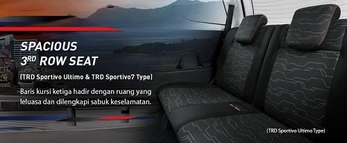 Fitur Toyota Rush